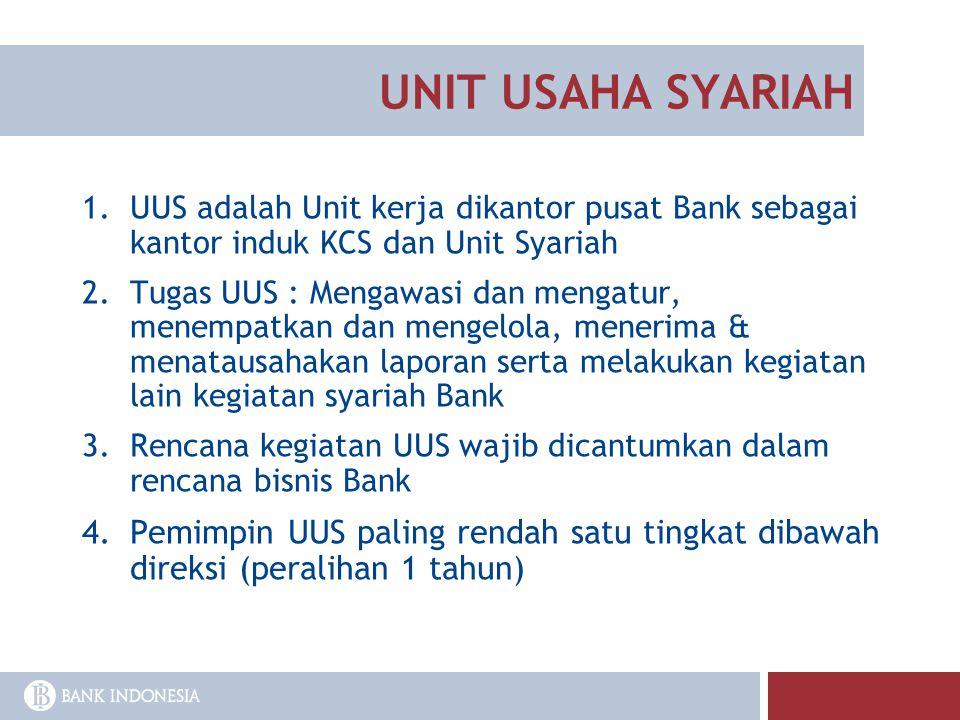 UNIT USAHA SYARIAH 1.UUS adalah Unit kerja dikantor pusat Bank sebagai kantor induk KCS dan Unit Syariah 2.Tugas UUS : Mengawasi dan mengatur, menempa