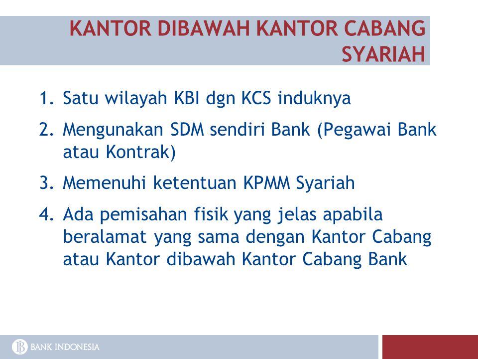 KANTOR DIBAWAH KANTOR CABANG SYARIAH 1.Satu wilayah KBI dgn KCS induknya 2.Mengunakan SDM sendiri Bank (Pegawai Bank atau Kontrak) 3.Memenuhi ketentua
