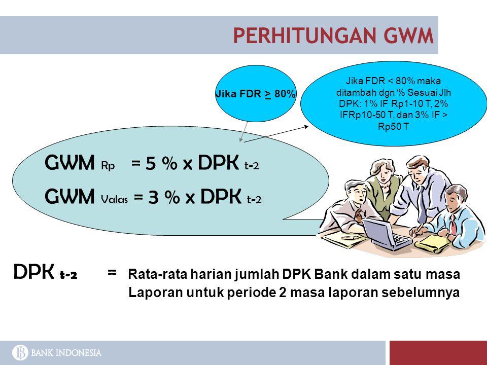 PERHITUNGAN GWM GWM Rp = 5 % x DPK t-2 GWM Valas = 3 % x DPK t-2 Jika FDR > 80% Jika FDR Rp50 T DPK t-2 = Rata-rata harian jumlah DPK Bank dalam satu