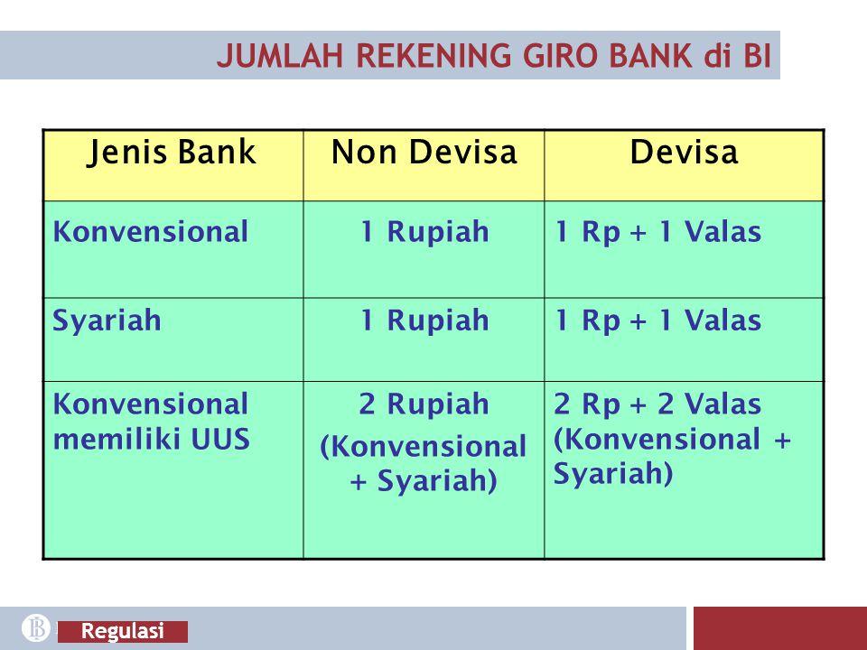 JUMLAH REKENING GIRO BANK di BI Jenis BankNon DevisaDevisa Konvensional1 Rupiah1 Rp + 1 Valas Syariah1 Rupiah1 Rp + 1 Valas Konvensional memiliki UUS