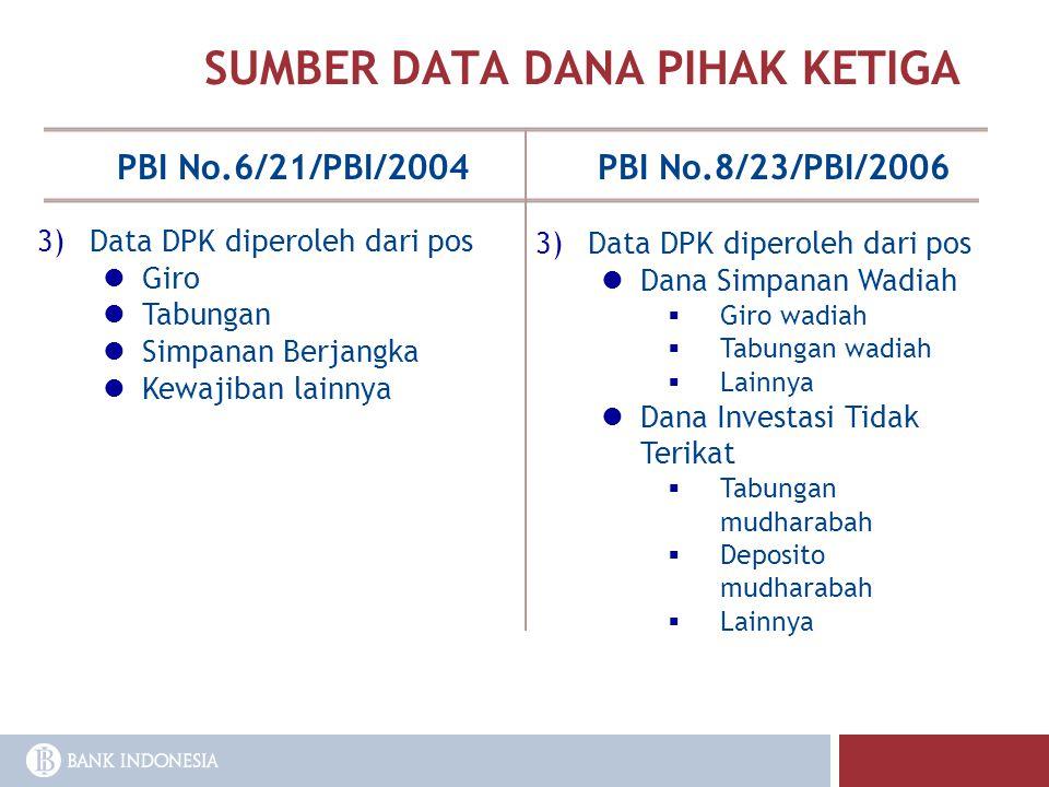 SUMBER DATA DANA PIHAK KETIGA PBI No.6/21/PBI/2004PBI No.8/23/PBI/2006 3)Data DPK diperoleh dari pos Giro Tabungan Simpanan Berjangka Kewajiban lainny