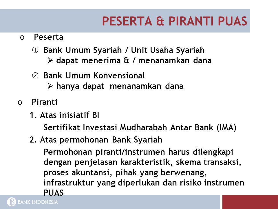 PESERTA & PIRANTI PUAS oPeserta  Bank Umum Syariah / Unit Usaha Syariah  dapat menerima & / menanamkan dana  Bank Umum Konvensional  hanya dapat m