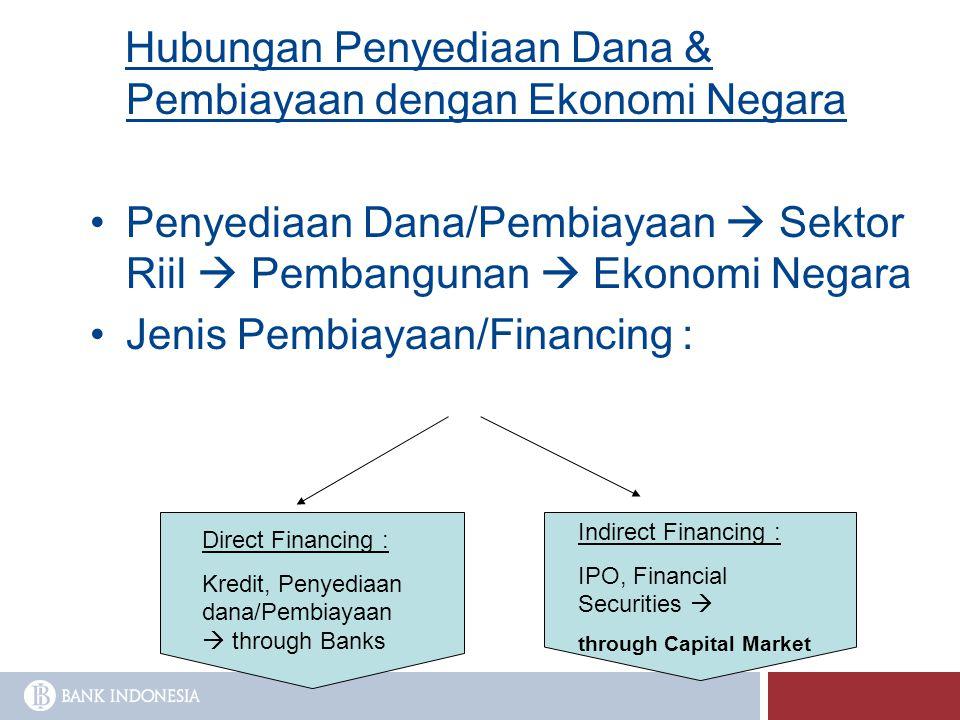 Hubungan Penyediaan Dana & Pembiayaan dengan Ekonomi Negara Penyediaan Dana/Pembiayaan  Sektor Riil  Pembangunan  Ekonomi Negara Jenis Pembiayaan/F