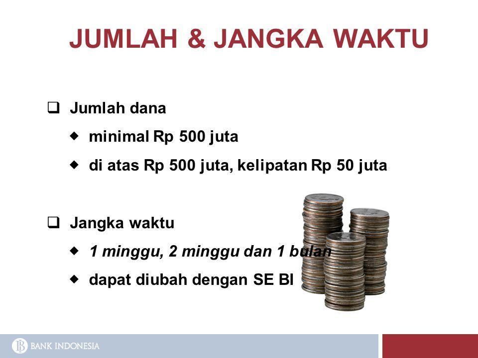 JUMLAH & JANGKA WAKTU  Jumlah dana  minimal Rp 500 juta  di atas Rp 500 juta, kelipatan Rp 50 juta  Jangka waktu  1 minggu, 2 minggu dan 1 bulan