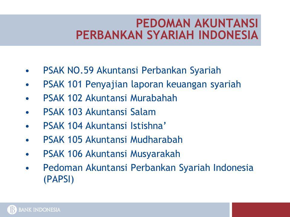 PEDOMAN AKUNTANSI PERBANKAN SYARIAH INDONESIA PSAK NO.59 Akuntansi Perbankan Syariah PSAK 101 Penyajian laporan keuangan syariah PSAK 102 Akuntansi Mu
