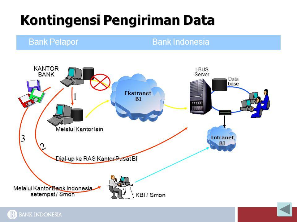 Bank Pelapor Bank Indonesia Ekstranet BI LBUSServer Data base Intranet BI KBI / Smon Kontingensi Pengiriman Data Kontingensi Pengiriman Data Melalui K