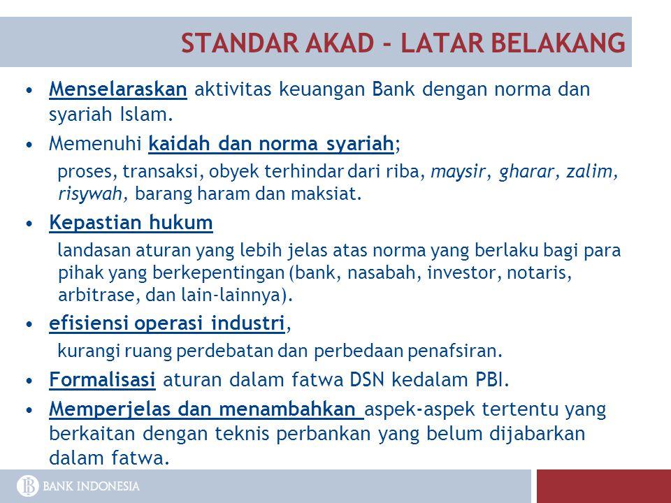 STANDAR AKAD - LATAR BELAKANG Menselaraskan aktivitas keuangan Bank dengan norma dan syariah Islam. Memenuhi kaidah dan norma syariah; proses, transak