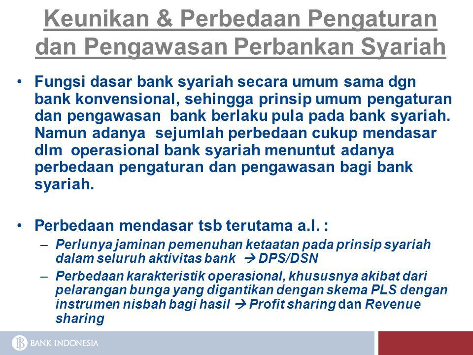 Keunikan & Perbedaan Pengaturan dan Pengawasan Perbankan Syariah Fungsi dasar bank syariah secara umum sama dgn bank konvensional, sehingga prinsip um