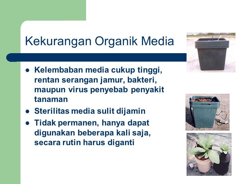 Kekurangan Organik Media Kelembaban media cukup tinggi, rentan serangan jamur, bakteri, maupun virus penyebab penyakit tanaman Sterilitas media sulit dijamin Tidak permanen, hanya dapat digunakan beberapa kali saja, secara rutin harus diganti