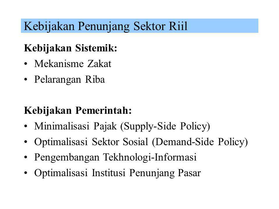 Keuangan Publik Islam dalam Makroekonomi Z  C (Dd)  I (Sp)  Y Wq  I (Sp)  Y Inf, Sh  G (Dd,Sp)  Y
