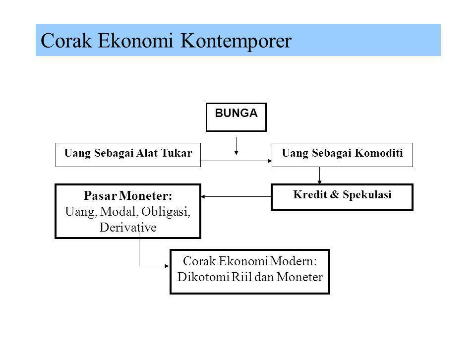 Definisi Moneter dalam banyak buku teks tentang ekonomi moneter didefinisikan sebagai uang, berasal dari bahasa latin moneta yang berarti uang. Artiny
