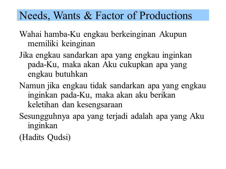 "Needs, Wants & Factor of Productions ""Tidakkah kamu perhatikan sesungguhnya Allah telah menundukkan untuk (kepentingan)mu apa yang di langit dan apa y"