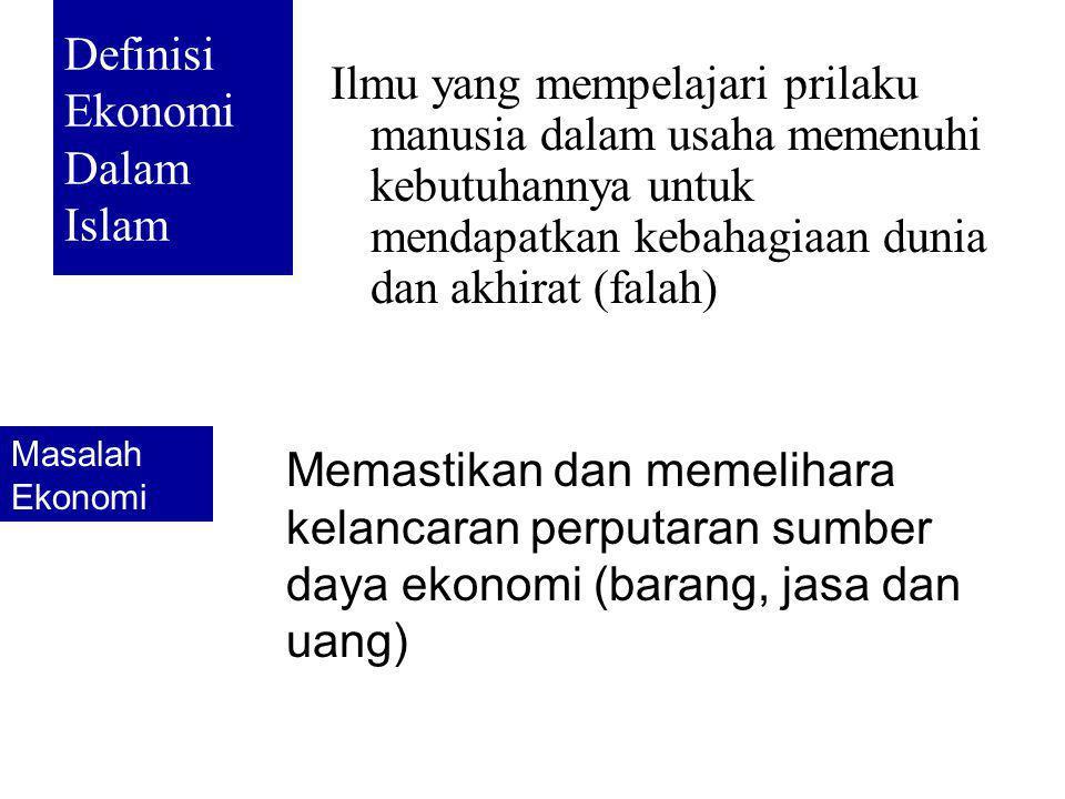 PERPUTARAN BARANG, JASA & UANG JUAL BELI/INVESTASI ZAKAT INFAK - SEDEKAH WAKAF