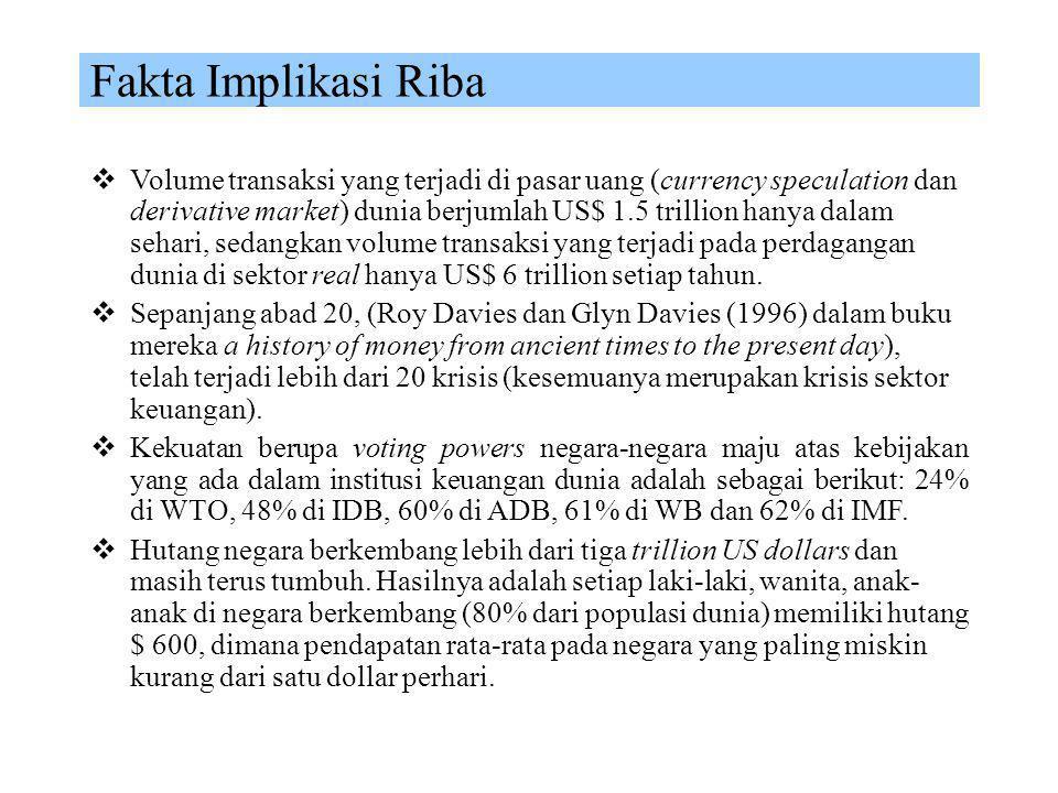 Riba Definisi Segala tambahan atas pinjaman atau tambahan dari pertukaran pada satu jenis barang yang sama adalah RIBA. (QS. 2:275-281, 3:130-132, 4:1