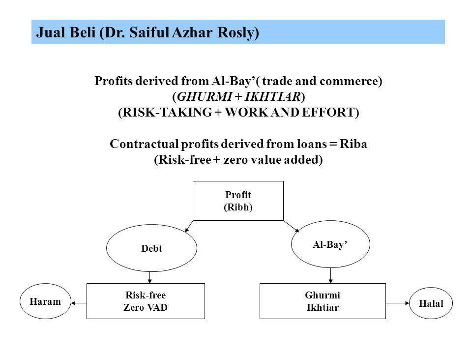Jenis Transaksi Cara transaksi yang dibenarkan dalam Islam adalah pertukaran ekonomi yang bersifat produktif tanpa ada unsur riba (bunga), gharar (man