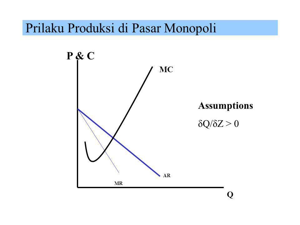P Q D0D0 D1D1 0 So S1 Efek Zakat Efek Pajak Efek Zakat dan Pajak dalam Ekonomi