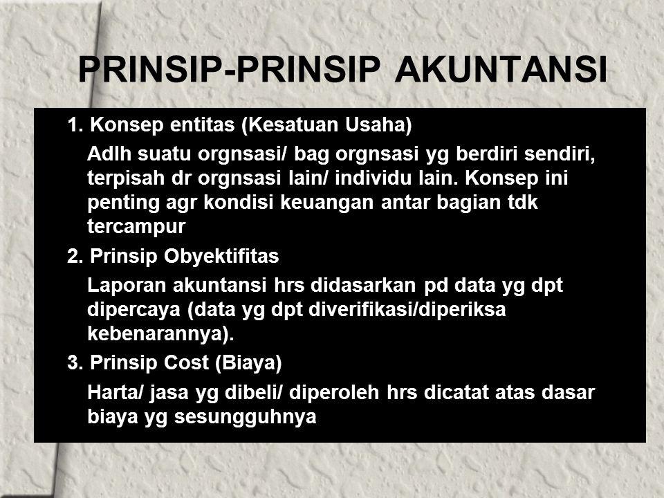 PRINSIP-PRINSIP AKUNTANSI 1.