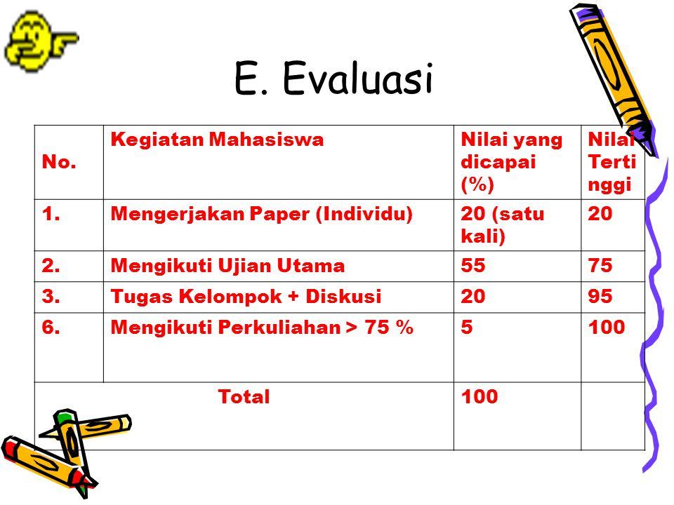 E. Evaluasi No. Kegiatan MahasiswaNilai yang dicapai (%) Nilai Terti nggi 1.Mengerjakan Paper (Individu)20 (satu kali) 20 2.Mengikuti Ujian Utama5575