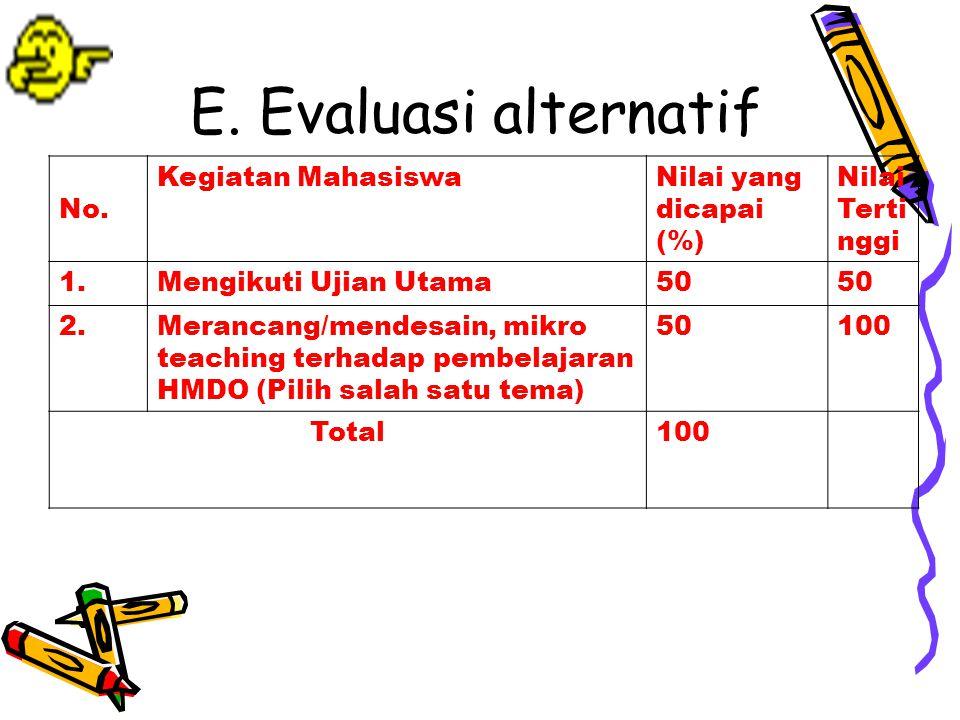 E. Evaluasi alternatif No. Kegiatan MahasiswaNilai yang dicapai (%) Nilai Terti nggi 1.Mengikuti Ujian Utama50 2.Merancang/mendesain, mikro teaching t