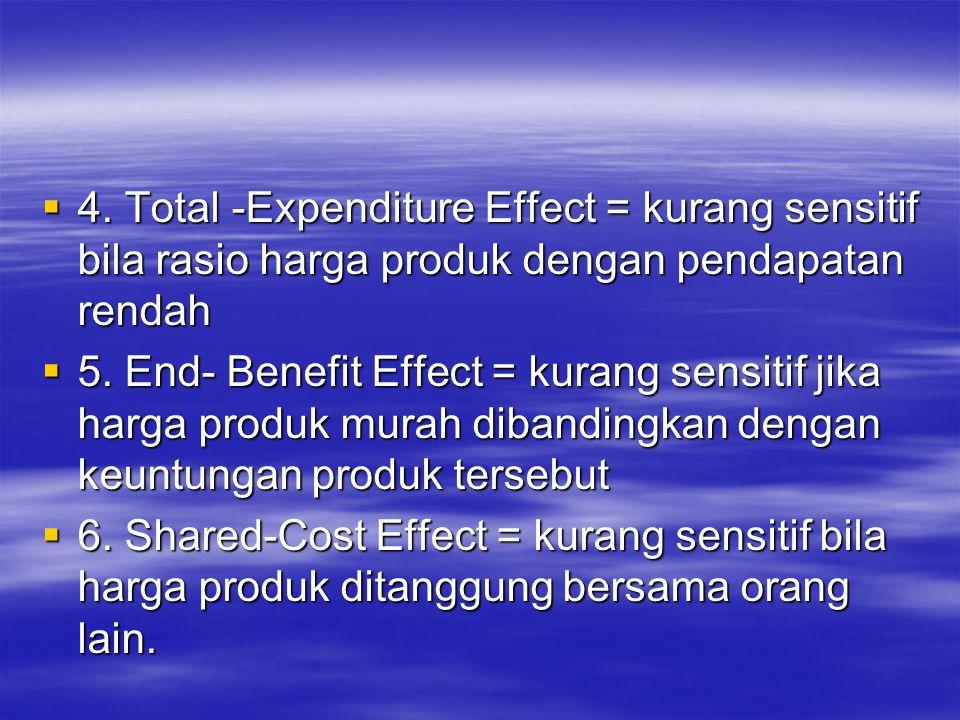  4. Total -Expenditure Effect = kurang sensitif bila rasio harga produk dengan pendapatan rendah  5. End- Benefit Effect = kurang sensitif jika harg
