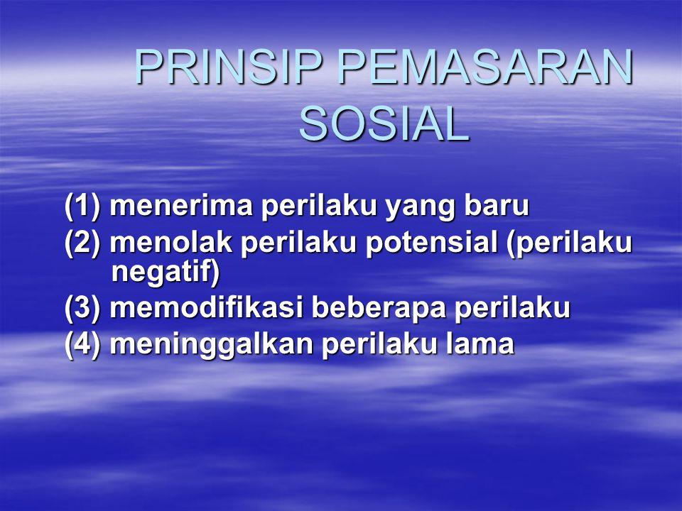 PRINSIP PEMASARAN SOSIAL (1) menerima perilaku yang baru (2) menolak perilaku potensial (perilaku negatif) (3) memodifikasi beberapa perilaku (4) meni