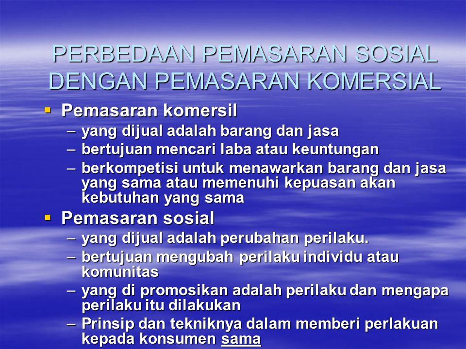 Contoh Pemasaran Sosial  Nur Hadi Salam, Dusun Tirto, Desa Paremono, Kabupaten Magelang, mengembangkan pertanian terpadu pasca letusan Merapi.