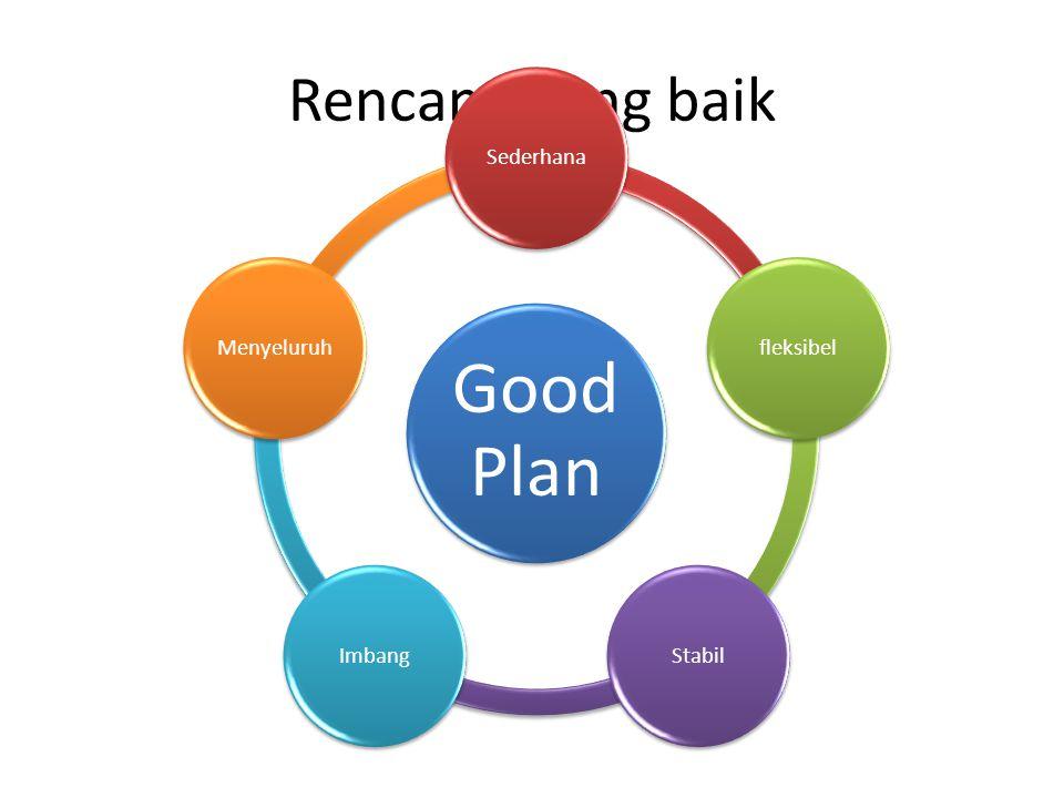 Rencana yang baik Good Plan SederhanafleksibelStabilImbangMenyeluruh