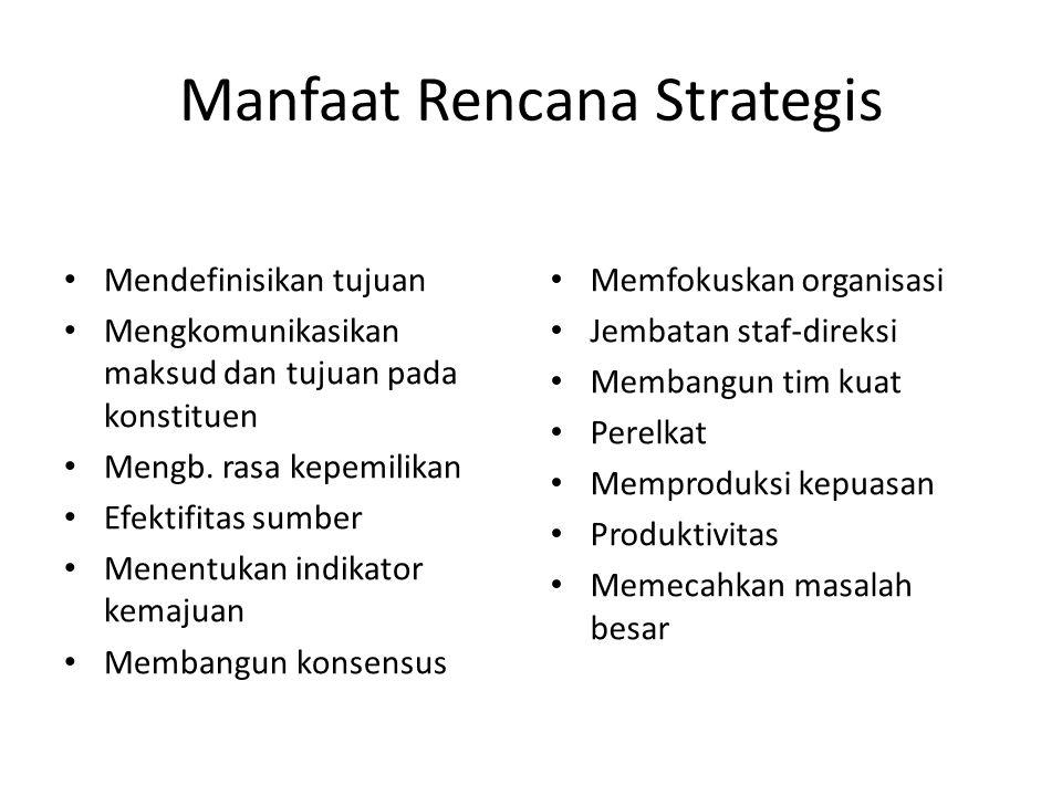 Manfaat Rencana Strategis Mendefinisikan tujuan Mengkomunikasikan maksud dan tujuan pada konstituen Mengb. rasa kepemilikan Efektifitas sumber Menentu