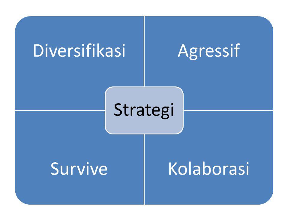 DiversifikasiAgressif SurviveKolaborasi Strategi