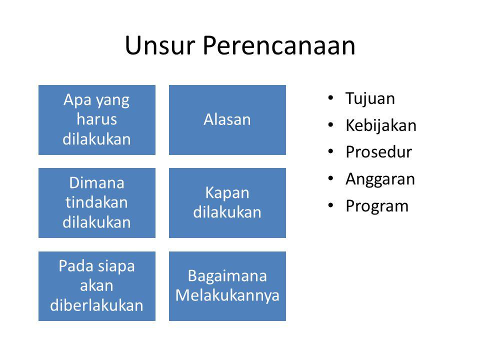 Pengambilan Keputusan Serangkaian kegiatan untuk menyelesaikan suatu masalah Keputusan – Terprogram/tidak – Pasti., risiko, tidak pasti
