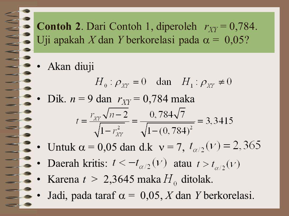 Contoh 2. Dari Contoh 1, diperoleh r XY = 0,784. Uji apakah X dan Y berkorelasi pada  = 0,05? Akan diuji Dik. n = 9 dan r XY = 0,784 maka Untuk  = 0
