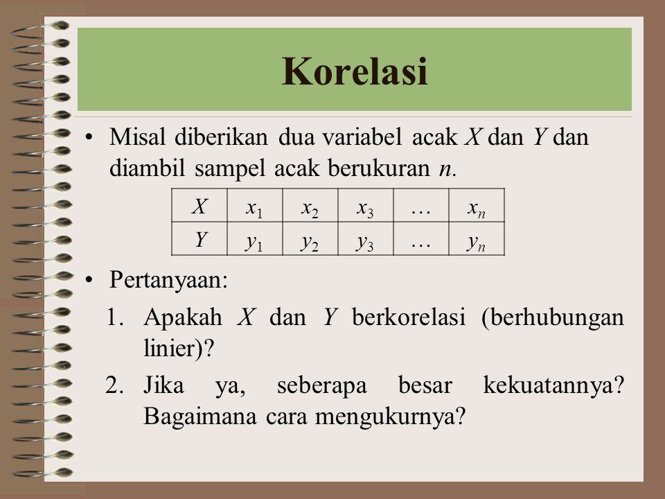 Korelasi Misal diberikan dua variabel acak X dan Y dan diambil sampel acak berukuran n. Pertanyaan: 1.Apakah X dan Y berkorelasi (berhubungan linier)?