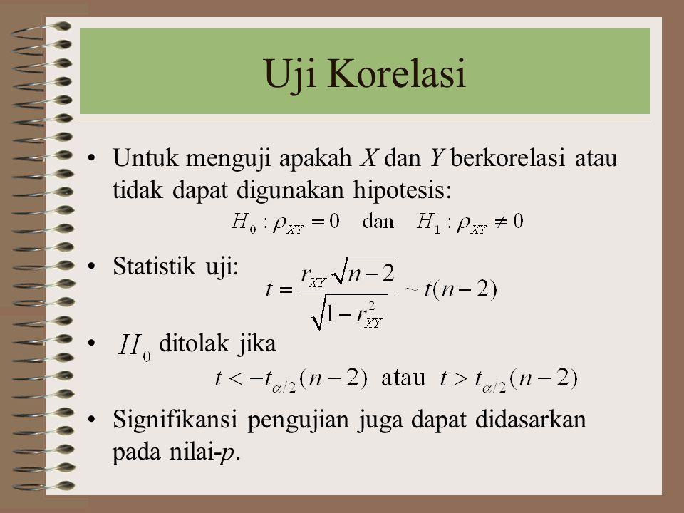 Uji Korelasi Untuk menguji apakah X dan Y berkorelasi atau tidak dapat digunakan hipotesis: Statistik uji: ditolak jika Signifikansi pengujian juga da