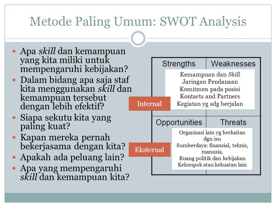 Metode Paling Umum: SWOT Analysis Apa skill dan kemampuan yang kita miliki untuk mempengaruhi kebijakan.