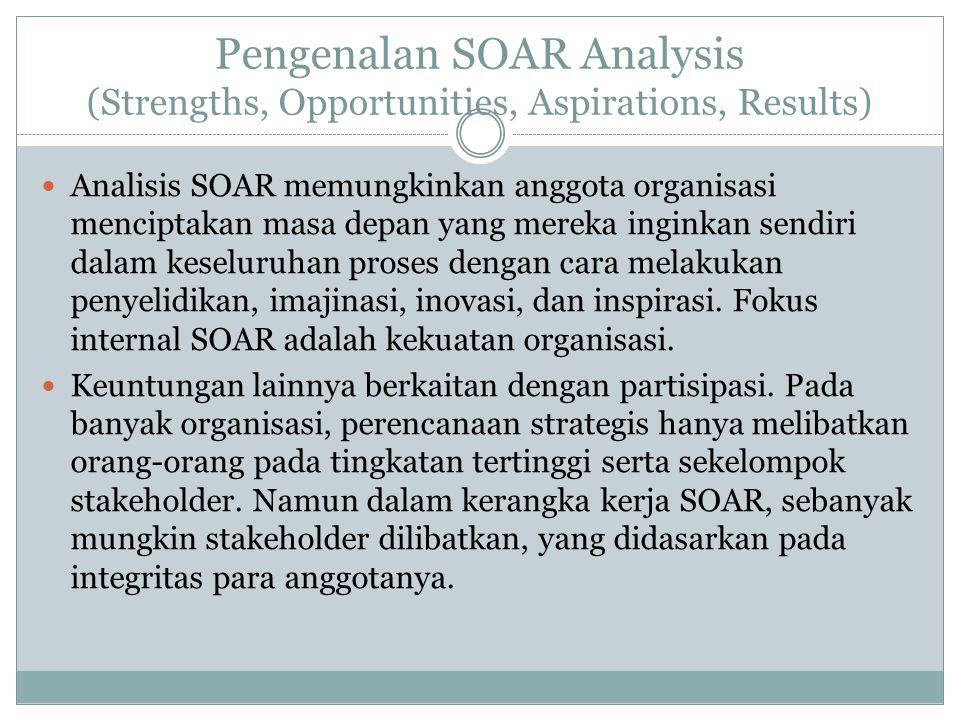 Analisis SOAR memungkinkan anggota organisasi menciptakan masa depan yang mereka inginkan sendiri dalam keseluruhan proses dengan cara melakukan penyelidikan, imajinasi, inovasi, dan inspirasi.