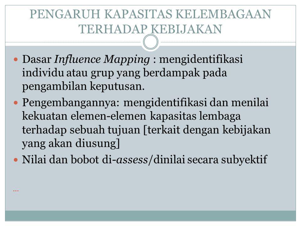 PENGARUH KAPASITAS KELEMBAGAAN TERHADAP KEBIJAKAN Dasar Influence Mapping : mengidentifikasi individu atau grup yang berdampak pada pengambilan keputusan.
