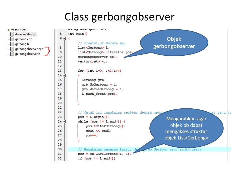 Class gerbongobserver Objek gerbongobserver Mengarahkan agar objek ob dapat mengakses struktur objek List