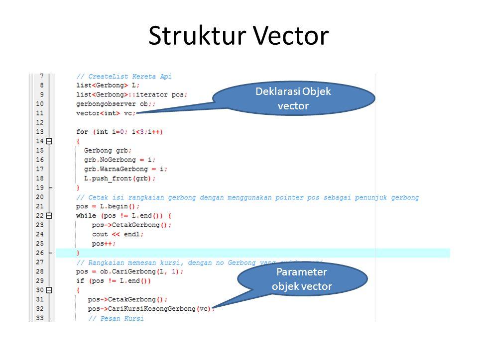 Struktur Vector Parameter objek vector Deklarasi Objek vector