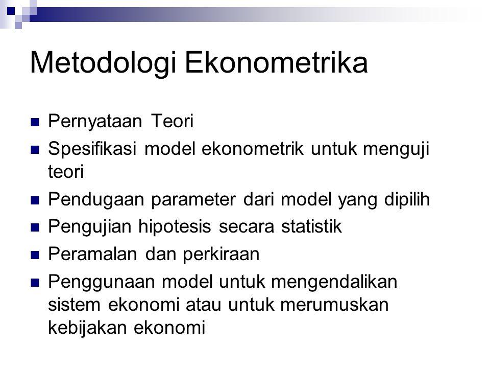 Metodologi Ekonometrika Pernyataan Teori Spesifikasi model ekonometrik untuk menguji teori Pendugaan parameter dari model yang dipilih Pengujian hipot