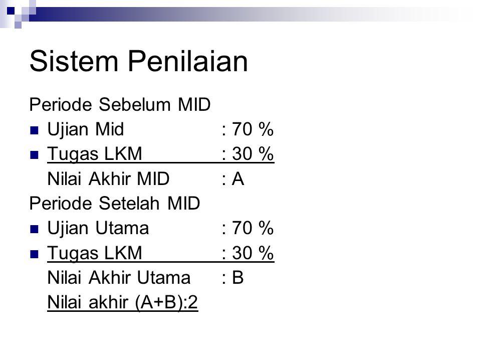 Sistem Penilaian Periode Sebelum MID Ujian Mid: 70 % Tugas LKM: 30 % Nilai Akhir MID: A Periode Setelah MID Ujian Utama: 70 % Tugas LKM: 30 % Nilai Ak