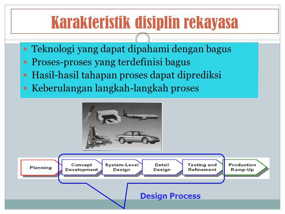 Karakteristik disiplin rekayasa Teknologi yang dapat dipahami dengan bagus Proses-proses yang terdefinisi bagus Hasil-hasil tahapan proses dapat dipre