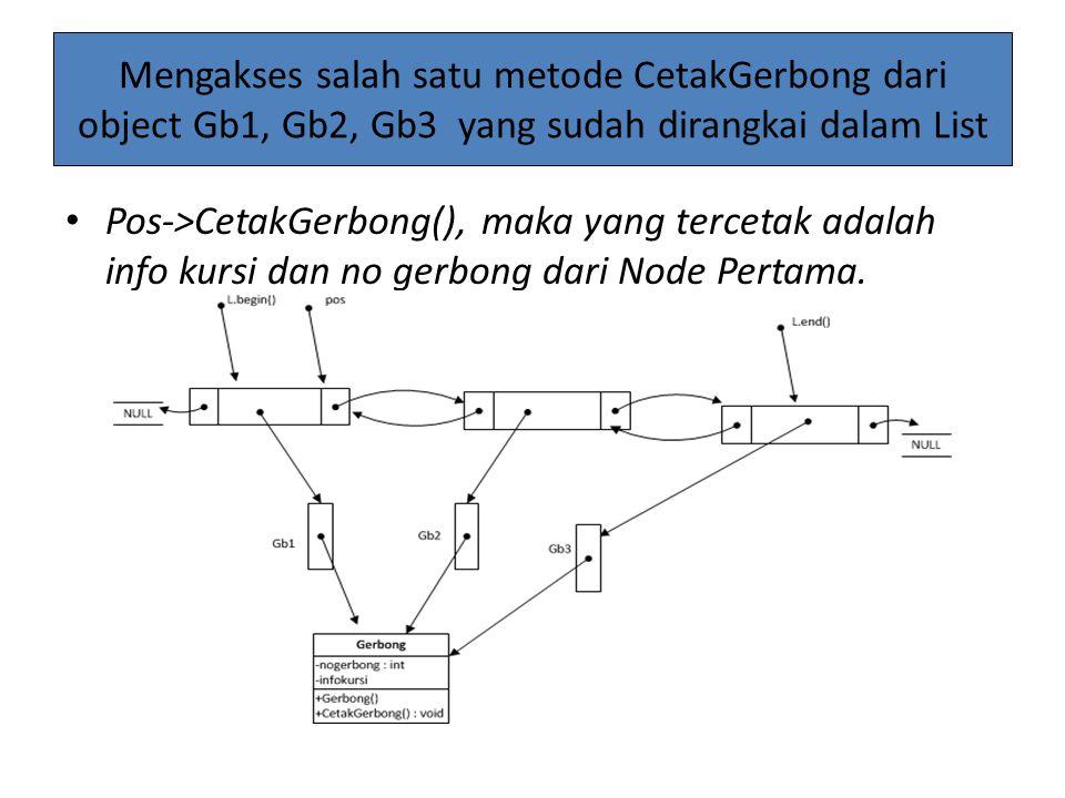 Mengakses salah satu metode CetakGerbong dari object Gb1, Gb2, Gb3 yang sudah dirangkai dalam List Pos->CetakGerbong(), maka yang tercetak adalah info kursi dan no gerbong dari Node Pertama.