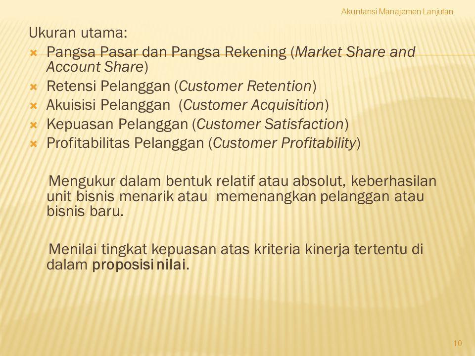 Ukuran utama:  Pangsa Pasar dan Pangsa Rekening (Market Share and Account Share)  Retensi Pelanggan (Customer Retention)  Akuisisi Pelanggan (Custo