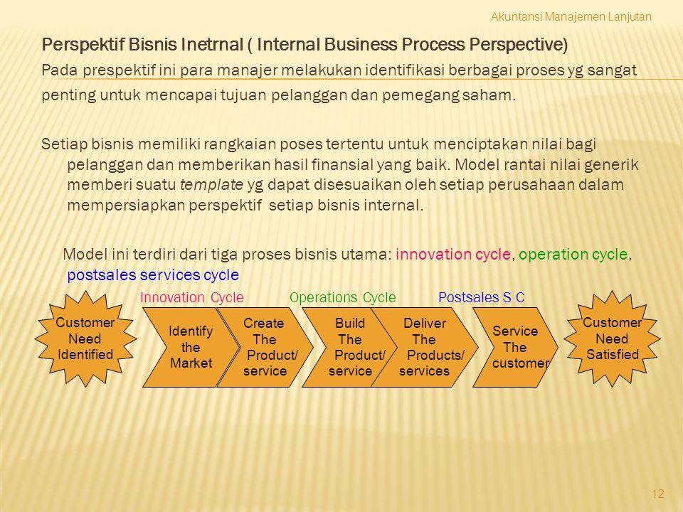 Perspektif Bisnis Inetrnal ( Internal Business Process Perspective) Pada prespektif ini para manajer melakukan identifikasi berbagai proses yg sangat