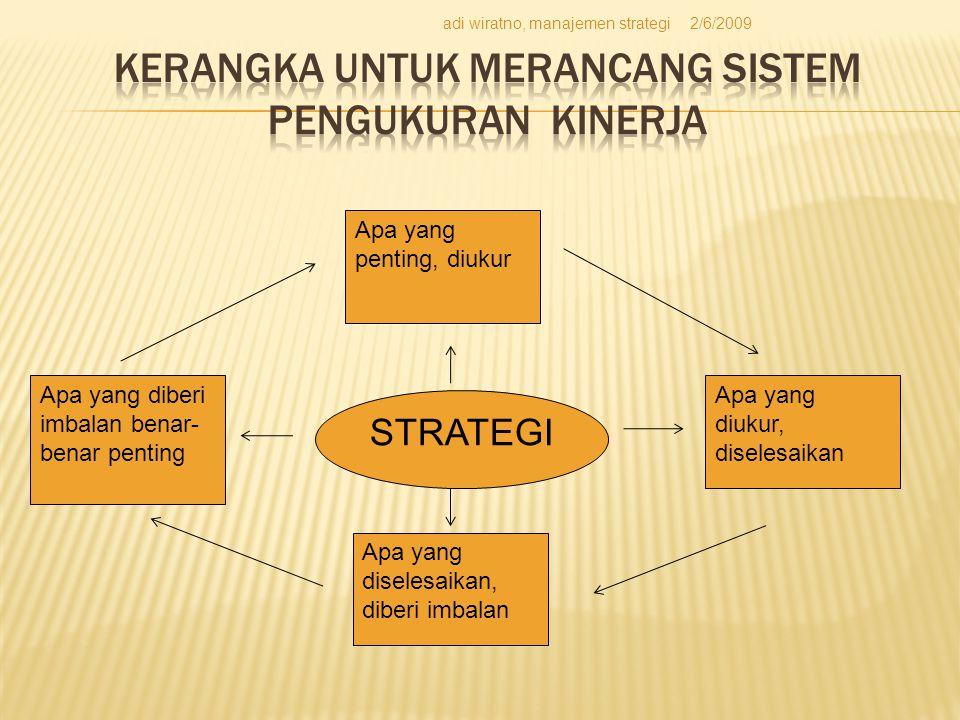 Tujuan Pembelajaran dan Pertumbuhan Strategis BSC IV.