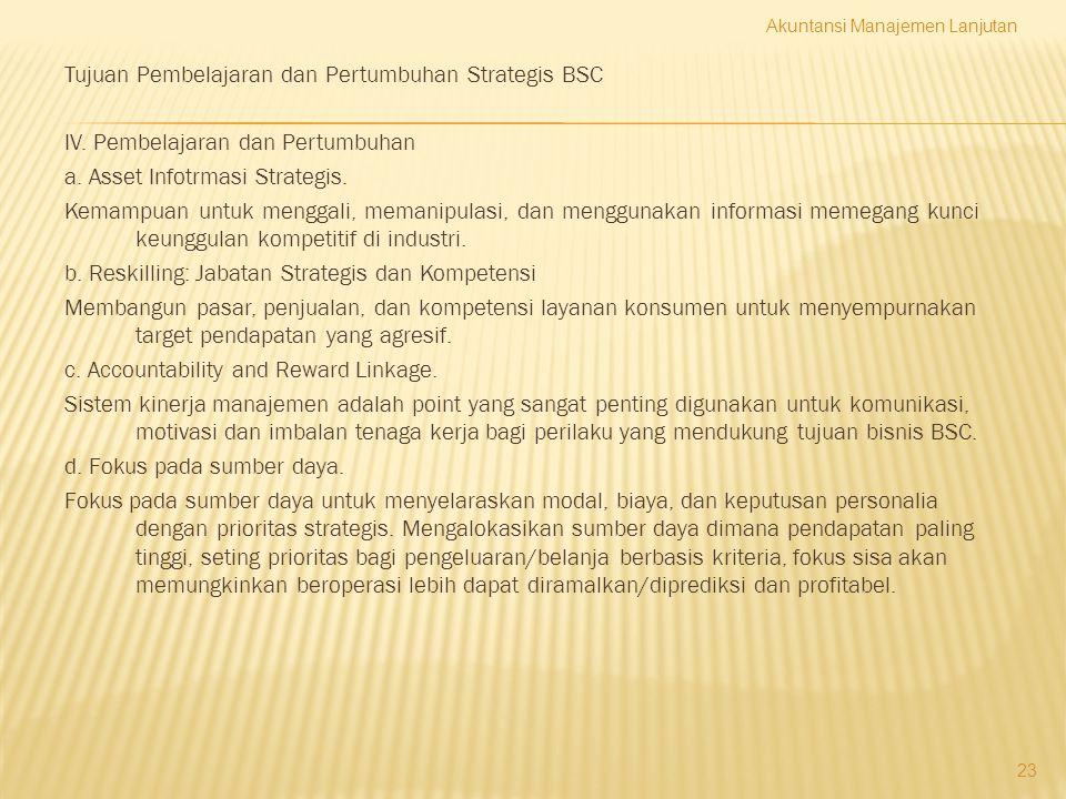 Tujuan Pembelajaran dan Pertumbuhan Strategis BSC IV. Pembelajaran dan Pertumbuhan a. Asset Infotrmasi Strategis. Kemampuan untuk menggali, memanipula