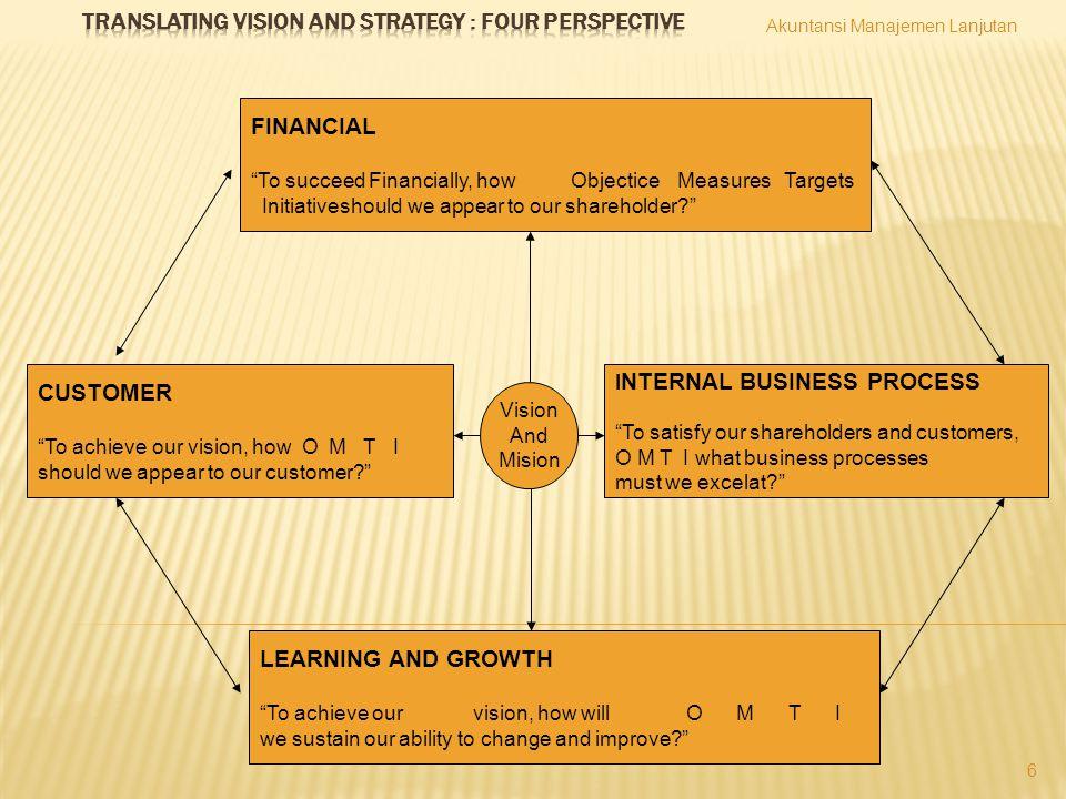 SCORECARD mengukur kinerja perusahaan pada empat perspektif yang seimbang:  Finacial  Customer  Internal business process  Learning and growth Akuntansi Manajemen Lanjutan 7