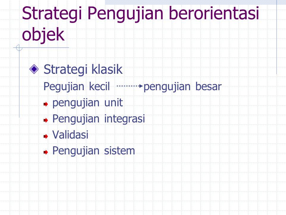 Strategi Pengujian berorientasi objek Strategi klasik Pegujian kecil pengujian besar pengujian unit Pengujian integrasi Validasi Pengujian sistem