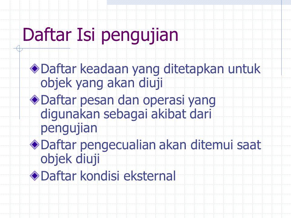 Daftar Isi pengujian Daftar keadaan yang ditetapkan untuk objek yang akan diuji Daftar pesan dan operasi yang digunakan sebagai akibat dari pengujian