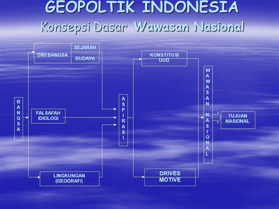 GEOPOLITIK INDONESIA Latar Belakang  Ciri Khas Indonesia : diapit 2 samudera (India & Pasifik) dan 2 benua (Asia & Australia), dibawah orbit Geostationary Satelite Orbit  Negara Nusantara (kepulauan)  nusa diantara air  Benua Maritim Indonesia  Geopolitik Indonesia = Wawasan Nusantara